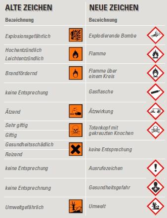 Chemie Buch Sek I Rheinland Pfalz Einfuhrung