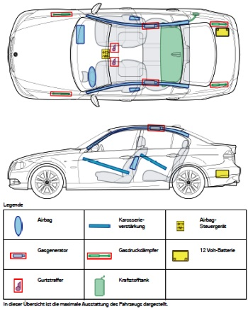 Rettungskarte BMW